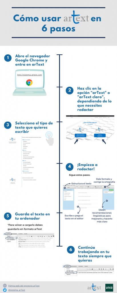 infografía-uso-arText-actualizada-español